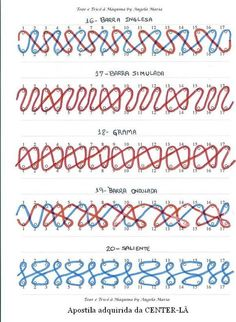 Pontos para tear: croque, barra simulada, andaluz, serpentina e corda granitè        Gráfico n. 1 : pontos para tear de pregos   (cro...