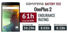 Hasil Tes Daya Tahan Batterai OnePlus 2 - http://panduandroid.com/hasil-tes-daya-tahan-batterai-oneplus-2/