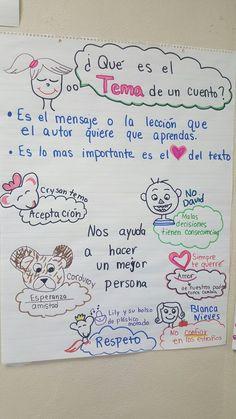 Theme anchor chart/Spanish