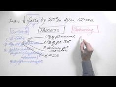 Whiteboard: Family of Measures