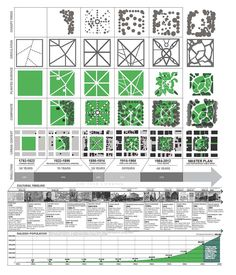 2013 ASLA National Honor Award Winner in Analysis and Planning 2009 National Des. - 2013 ASLA National Honor Award Winner in Analysis and Planning 2009 National Design Competition Win - Landscape And Urbanism, Landscape Architecture Design, Architecture Graphics, Urban Architecture, Landscape Plans, Concept Architecture, Urban Landscape, Architecture Diagrams, Architecture Portfolio