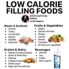 Here's a list of some low calorie high satiety food to eat while losing weight courtesy of Low Calorie Foods List, Calorie Dense Foods, Low Calorie Snacks, Low Calorie Recipes, Calorie Diet, Food Calories List, Low Calories, Healthy Life, Healthy Snacks