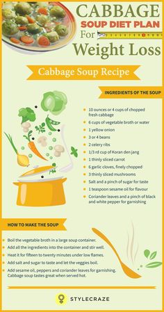 Diet Plan To Lose Weight Cabbage Soup Diet Plan – Weight Loss Recipe And Their Benefits - Checking out diet plans to lose weight quickly? The cabbage soup diet is exactly what you need. Dieters have reported losing a whopping 10 pounds in just 7 days! Week Detox Diet, Detox Diet Drinks, Detox Diet Plan, Cleanse Diet, Stomach Cleanse, 7 Day Diet, 3 Day Cleanse, Gm Diet, Weight Loss Meals