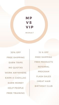 There are a few ways to join Monat. You can join as a retail customer (full price), VIP customer off) or a marketing partner off). My Monat, Monat Hair, Monat Before And After, Network Marketing Quotes, Hair Quiz, Bridal Hair Updo, Empowering Quotes, Dream Hair, Helping People