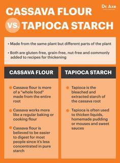 Cassava flour vs. tapioca starch - Dr. Axe