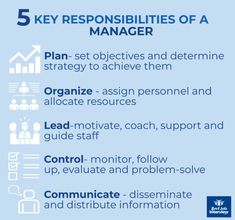 What are the 5 key responsibilities of a manager? Leadership Strategies, Effective Leadership, Leadership Development, Leadership Quotes, Teamwork Quotes, Leader Quotes, Leadership Goals, Le Management, Business Management