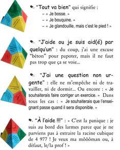 """""""tétra'aide"""", très bon outil issu du site de bruce demaugé :  http://bdemauge.free.fr"""