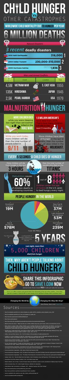 Child Hunger Infographic with a way to shop that provides meals for hungry children.❤