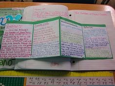 Foldables for literacy. This is a different way to present information about reading. There are sections for a summary, reflection, character traits for two characters, and setting. This is a creative way for students to analyze what they read that involves more hands on decorating and colors. Great alternative to a book report.