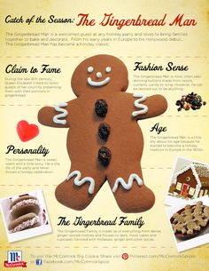 All about the tastiest man of the season! A guide to individualization!  Enjoyed by www.mygrowingtraditions.com