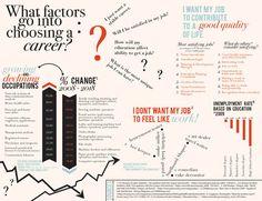 Jumpstart Your Career: 20 Helpful Infographics on Job Search  http://www.roehampton-online.com/?ref=4231900