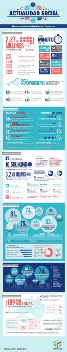 Actualidad Social. El efecto de Social Media en el Comercio #infografia (repineado por @Pablo Ilde Coraje)