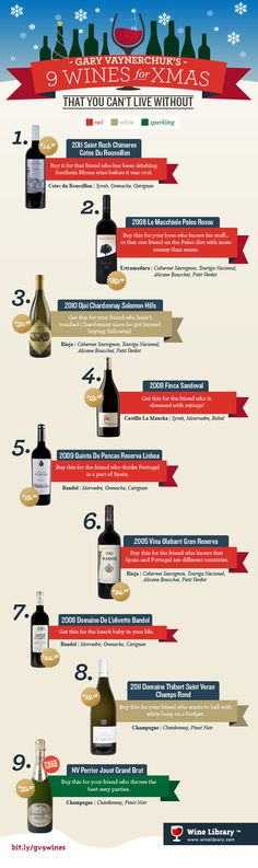 9 #wines for your #Xmas!  #Christmas