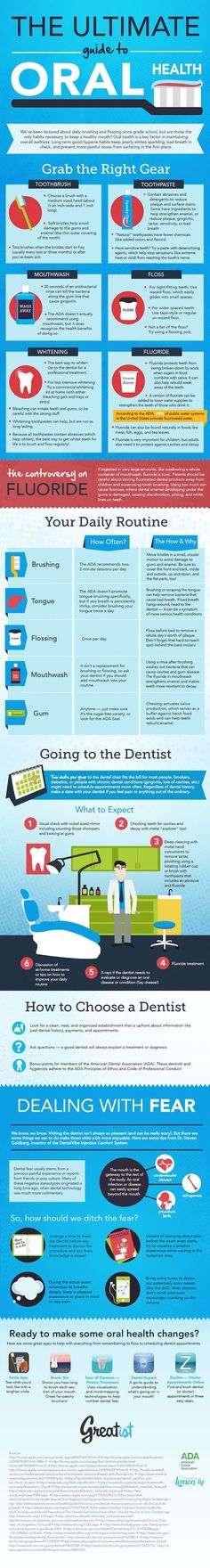 The Ultimate Guide to Oral Health #healthyteeth #dentalhealth #teethcare http://www.atalskinsolutions.com/