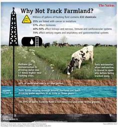 Great article if interested in environment pollution...  Fracking Up Our Food System | Food Tank