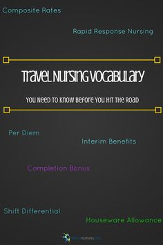 Travel nursing has it's own unique lingo. Get a head start by learning the language!