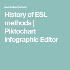 History of ESL methods | Piktochart Infographic Editor
