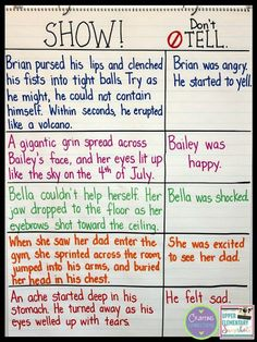 Your students are going to love these anchor charts for writing! Everything from editing to essay writing gets a boost with these helpful reminders.