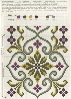 Crochet Border Stitch Trykt mønsterark i til brodert tekstil. Cross Stitch Pillow, Cross Stitch Borders, Cross Stitch Flowers, Cross Stitch Designs, Cross Stitching, Cross Stitch Embroidery, Embroidery Patterns, Cross Stitch Patterns, Crochet Borders