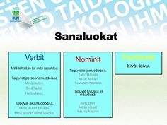 Sanaluokat Finnish Language, Primary School, Grammar, Study, Teaching, Writing, Projects, Log Projects, Studio