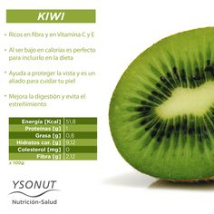 Nos encanta el #Kiwi por todos los #beneficios que nos aporta. #alimentos #salud #vidasana #comerbien