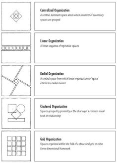 Architecture form space and order francis d k ching for Spatial organization in architecture definition