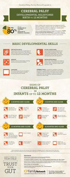 Early Signs of Cerebral Palsy – Birth to 12 Months - Primi segni di paralisi cerebrale