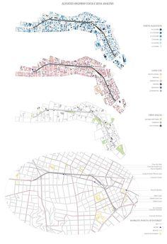 MINHOCÃO PARK - viola lambrughi, elena sella #architecture #landscapedesign #architect #analysis #architettura #analisi #graphic #design #parqueminhocao #minhocao #saopaulo #elevado #parque #riqualificazione #urban #requalification #schemi #diagram