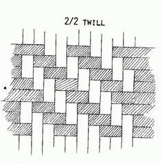 Weaving Loom Diy, Paper Weaving, Tapestry Weaving, Hand Weaving, Diy Crochet Wall Hanging, Crochet Wall Hangings, Weaving Designs, Weaving Patterns, Maori Patterns
