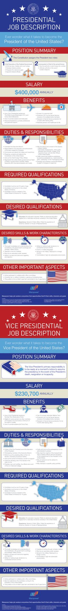 With the build up to the Presidential Elections happening later - president job description