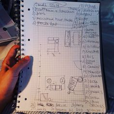 #planning #homeworking  #strategies #trends #ss17 li abbiam gia' tutti #welldone baby
