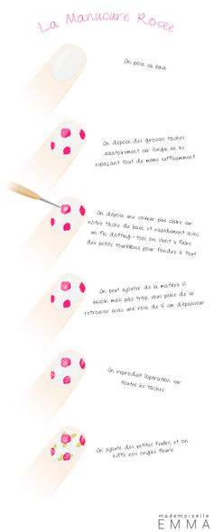 "Mademoiselle Emma "" La manucure rosée """