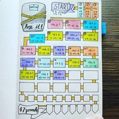 Weight Loss E-Factor Diet - NEW Bullet Journal Setup - Weight-loss Tracker My new Weight-loss Tracker is so colorful! This was one of the spreads I chose to migrate to my new journal. I had so much fun doing a few pages in my new Bullet Journal a few weeks ago, which is a @scribblesthatmatter this time around. Since then, I havent had some good Bullet-Journal time, so Im glad I got a little ahead while we were traveling. I hope to have time to draw June tomorrow after I wash the window...