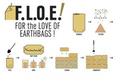 for the love of earthbags