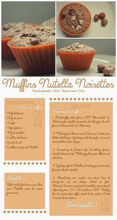 Les Gourmandises de Jelly: ♥ 050 • Muffins Noisette Nutella ♥