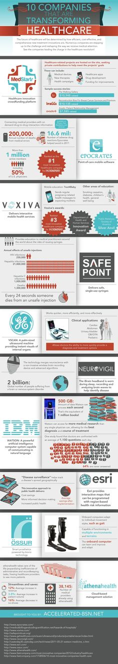 10 Health Tech Companies That Are Transforming Healthcare Infographic #HIT www.merritthawkins.com