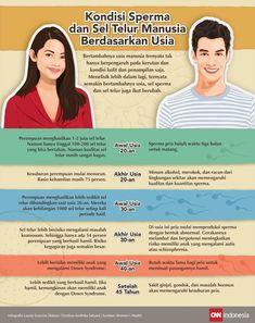 Kondisi Sperma dan Sel Telur Manusia Berdasar Usia Healthy Beauty, Healthy Tips, Health And Beauty, Healthy Habits, Pregnancy Info, Pregnancy Health, Health Diet, Health Fitness, Romance Tips