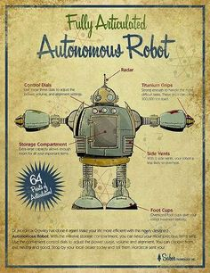 Retro Robotic Renderings : michael murdock