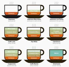 kahve.gen.tr