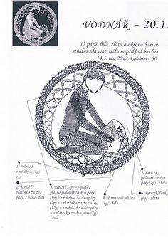 renda de bilros / bobbin lace signos / horoscope Bobbin Lacemaking, Bobbin Lace Patterns, Lace Making, String Art, Horoscope, Signs, Crocheting, How To Make, Bobbin Lace