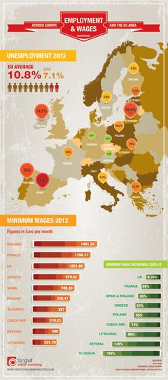 Employment_in_Europe_vs_Minimum_EU_Wages_2012