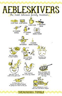 "Æbleskiver, also called ""appleskives"" are traditional Danish pancakes in a distinctive shape of a sphere. Danish Pancakes, Pancakes And Waffles, Brunch Recipes, Breakfast Recipes, Breakfast Ideas, Sun Sails, Danish Food, Danish Dessert, Scandinavian Food"