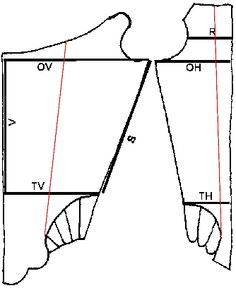 How to Make an 18th Century Corset: Fitting the pattern using measurements