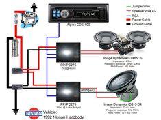 Car audio amplifier instalation guide schematic diagram car audio car sound system diagram basic wiring x3cbx3ediagramx3c asfbconference2016 Choice Image
