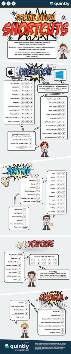 Social Media Shortcuts [INFOGRAPHIC] #socialmedia #shortcuts