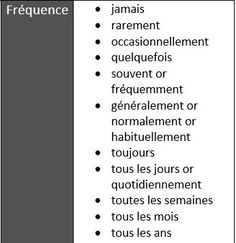 French | Quotidiennement = Daily | Tous les jours = Every day | Toutes les semaines = every week | Note word endings -ment = -ly