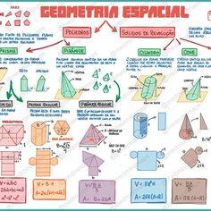 Mapa Mental  Matemtica  Geometria Espacial Download do arquivohellip