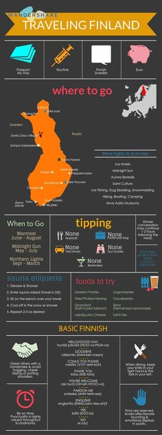Finland Travel Cheat Sheet; Sign up at http://www.wandershare.com for high-res images.
