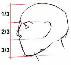Ako kresliť ľudskú tvár Ako Kresliť, Michelangelo, Horn, Diagram, Tutorials, Math, Mathematics, Math Resources, Horns