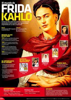 El mundo de Frida Kahlo, vía @notimex